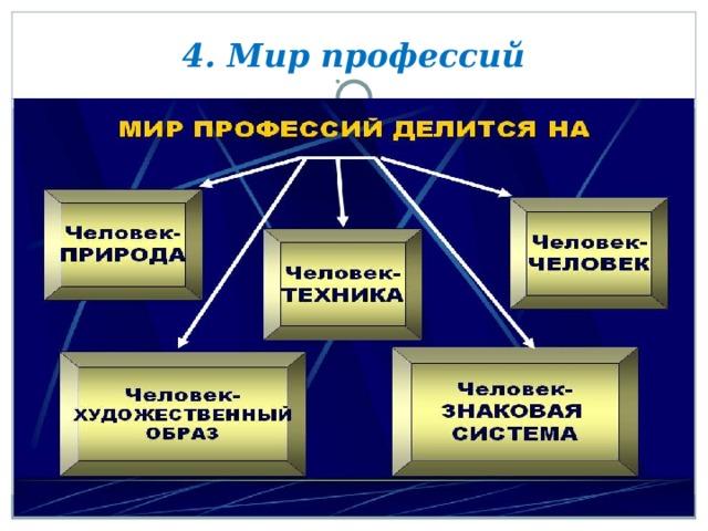4. Мир профессий