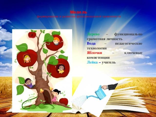 Модель  формирования и развития функциональной грамотности Дерево – функционально грамотная личность Вода – педагогические технологии Яблочки – ключевые компетенции Лейка –  учитель