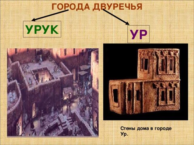 ГОРОДА ДВУРЕЧЬЯ Стены дома в городе Ур. УРУК УР