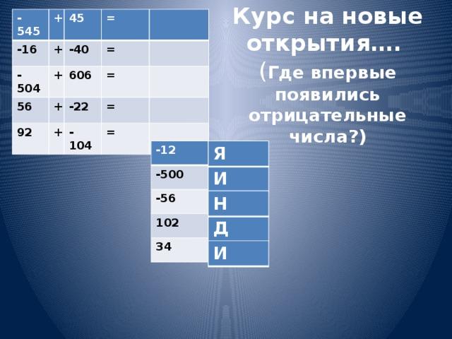 -545 + -16 + 45 -504 + = -40 56 = 92 + 606 + -22 = = -104 = Курс на новые открытия….  ( Где впервые появились отрицательные числа?) Я -12 -500 -56 102 34 И Н Д И