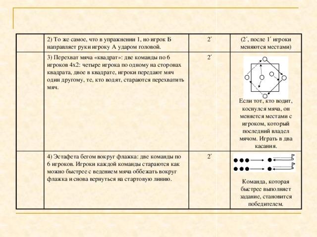 2) То же самое, что в упражнении 1, но игрок Б направляет руки игроку А ударом головой. 3) Перехват мяча «квадрат»: две команды по 6 игроков 4x2: четыре игрока по одному на сторонах квадрата, двое в квадрате, игроки передают мяч один другому, те, кто водят, стараются перехватить мяч. 2′ (2′, после 1′ игроки меняются местами) 2 ′ 4) Эстафета бегом вокруг флажка: две команды по 6 игроков. Игроки каждой команды стараются как можно быстрее с ведением мяча оббежать вокруг флажка и снова вернуться на стартовую линию. 2 ′  Команда, которая быстрее выполняет задание, становится победителем. Если тот, кто водит, коснулся мяча, он меняется местами с игроком, который последний владел мячом. Играть в два касания.