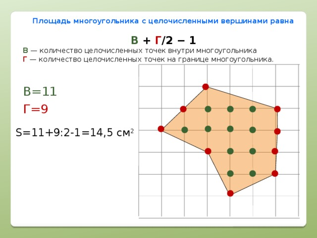 Площадь многоугольника с целочисленными вершинами равна В + Г /2 − 1 В  — количество целочисленных точек внутри многоугольника  Г  — количество целочисленных точек на границе многоугольника. В=11 Г=9 S=11+9:2-1=14,5 см 2