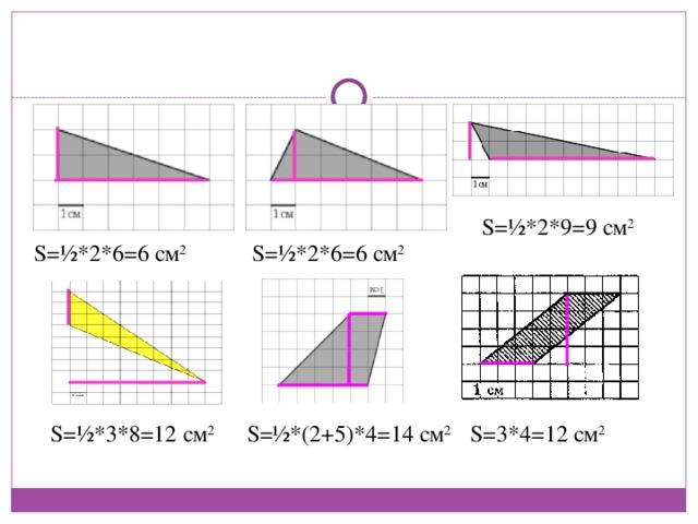 Найдите площади фигур, изображённых на клетчатой бумаге с размером клетки 1см*1см. Ответ дайте в квадратных сантиметрах. S=½*2*9=9 см 2 S=½*2*6=6 см 2 S=½*2*6=6 см 2 S=½*(2+5)*4=14 см 2 S=½*3*8=12 см 2 S=3*4=12 см 2