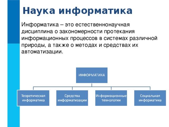 Наука информатика Информатика – это естественнонаучная дисциплина о закономерности протекания информационных процессов в системах различной природы, а также о методах и средствах их автоматизации.