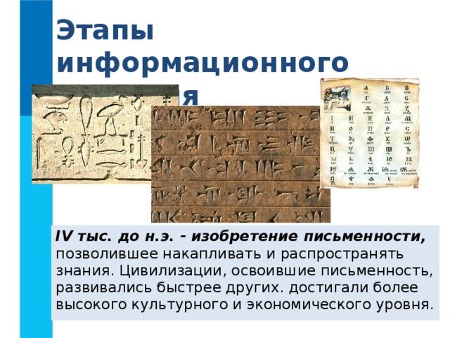 Этапы информационного развития человечества IV тыс. до н.э. - изобретение письменности, позволившее накапливать и распространять знания. Цивилизации, освоившие письменность, развивались быстрее других. достигали более высокого культурного и экономического уровня.