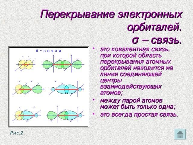 Перекрывание электронных орбиталей.  σ – связь. это ковалентная связь, при которой область перекрывания атомных орбиталей находится на линии соединяющей центры взаимодействующих атомов; между парой атомов может быть только одна; это всегда простая связь. Рис.2