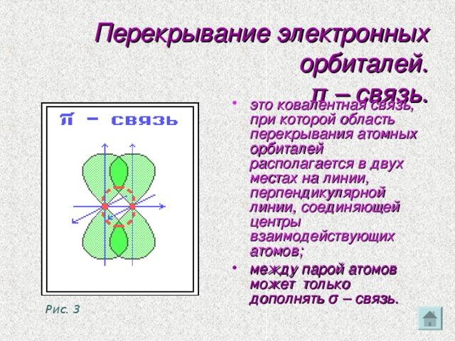 Перекрывание электронных орбиталей.  π  – связь. это ковалентная связь, при которой область перекрывания атомных орбиталей располагается в двух местах на линии, перпендикулярной линии, соединяющей центры взаимодействующих атомов; между парой атомов может только дополнять σ – связь. Рис. 3