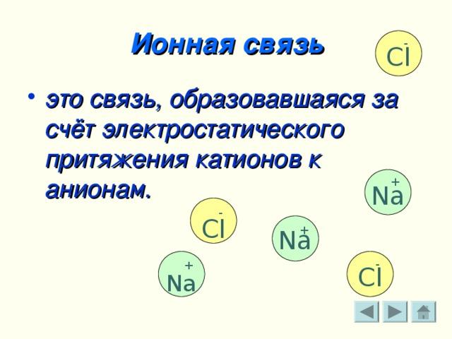 Ионная связь  - Cl это связь, образовавшаяся за счёт электростатического притяжения катионов к анионам.  + Na  - Cl  + Na  + Na  - Cl