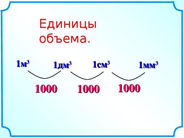 Единицы объема. 1м 3 1см 3 1дм 3 1мм 3 1000 1000 1000 4