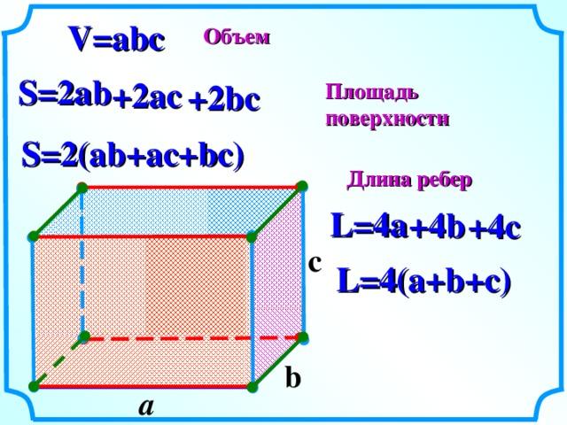 V=abc Объем S=2ab +2ac + 2bc Площадь поверхности S=2(ab+ac+bc) Длина ребер L=4a +4b +4c c  L=4(a+b+c) № 1 411 .  Математика 5 класс. Н.Я.Виленкин. b  a  4