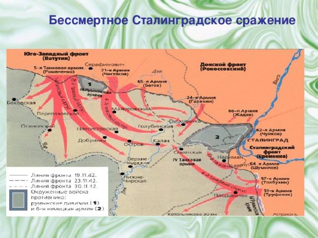 Бессмертное Сталинградское сражение