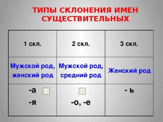 Таблица склонений картинка