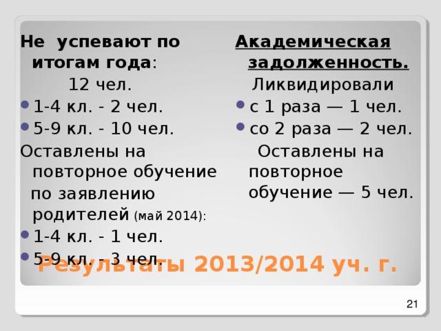 Академическая задолженность.  Ликвидировали с 1 раза — 1 чел. со 2 раза — 2 чел.  Оставлены на повторное обучение — 5 чел. Не успевают по итогам года :  12 чел. 1-4 кл. - 2 чел. 5-9 кл. - 10 чел. Оставлены на повторное обучение  по заявлению родителей (май 2014): 1-4 кл. - 1 чел. 5-9 кл. - 3 чел. Результаты 2013/2014 уч. г.