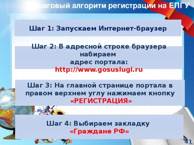 Пошаговый алгоритм регистрации на ЕПГУ Шаг 1: Запускаем Интернет-браузер Шаг 2: В адресной строке браузера набираем адрес портала: http://www.gosuslugi.ru Шаг 3: На главной странице портала в правом верхнем углу нажимаем кнопку  «РЕГИСТРАЦИЯ» Шаг 4: Выбираем закладку «Граждане РФ»