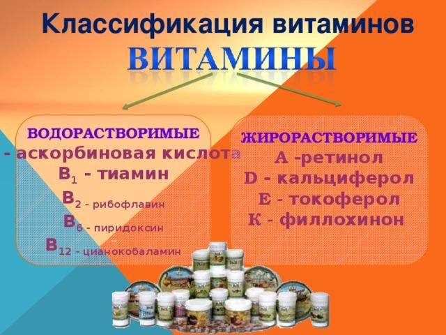 Классификация витаминов ВОДОРАСТВОРИМЫЕ ЖИРОРАСТВОРИМЫЕ С - аскорбиновая кислота А -ретинол В 1 - тиамин D - кальциферол В 2 - рибофлавин Е - токоферол К - филлохинон В 6 - пиридоксин В 12 - цианокобаламин