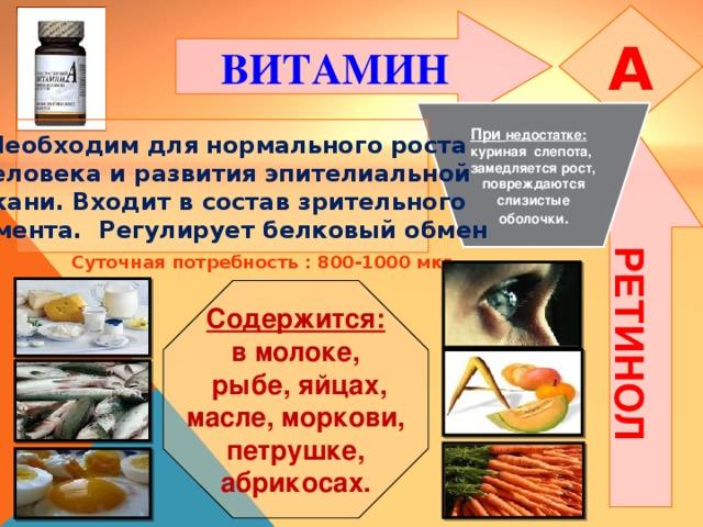 РЕТИНОЛ A ВИТАМИН  При недостатке: куриная слепота, замедляется рост, повреждаются слизистые оболочки .  Необходим для нормального роста  человека и развития эпителиальной ткани. Входит в состав зрительного пигмента. Регулирует белковый обмен Суточная потребность : 800-1000 мкг Содержится: в молоке,  рыбе, яйцах, масле, моркови, петрушке, абрикосах.
