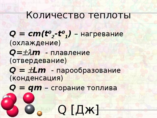 Количество теплоты Q = cm(t 0 2 -t 0 1 ) – нагревание (охлаждение) Q=  m - плавление (отвердевание) Q =  Lm - парообразование (конденсация) Q = qm – сгорание топлива Q [Дж]