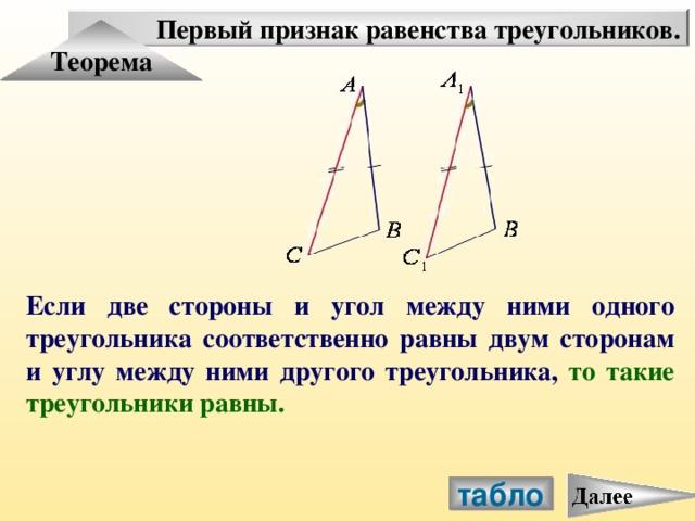 Первый признак равенства треугольников. Теорема Если две стороны и угол между ними одного треугольника соответственно равны двум сторонам и углу между ними другого треугольника, то такие треугольники равны.  табло