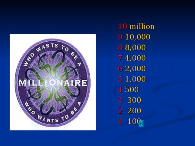 10  million 9  10,000 8  8,000 7  4,000 6  2,000 5  1,000 4 500 3  300 2  200 1  100