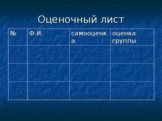 Оценочный лист № Ф.И. самооценка оценка группы