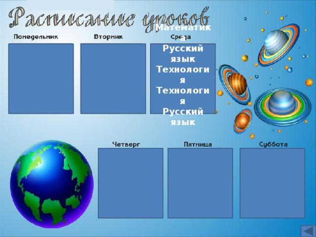 Математика Русский язык Технология Технология Русский язык