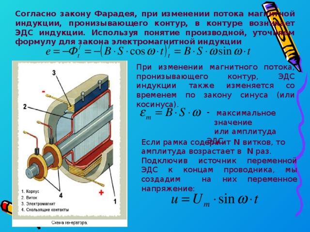 Согласно закону Фарадея, при изменении потока магнитной индукции, пронизывающего контур, в контуре возникает ЭДС индукции. Используя понятие производной, уточняем формулу для закона электромагнитной индукции При изменении магнитного потока, пронизывающего контур, ЭДС индукции также изменяется со временем по закону синуса (или косинуса).  максимальное значение  или амплитуда ЭДС. Если рамка содержит N витков, то амплитуда возрастает в N раз. Подключив источник переменной ЭДС к концам проводника, мы создадим на них переменное напряжение: