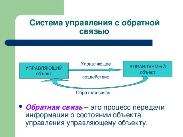 Система управления с обратной связью Управляющее УПРАВЛЯЕМЫЙ  объект УПРАВЛЯЮЩИЙ  объект воздействие Обратная связь