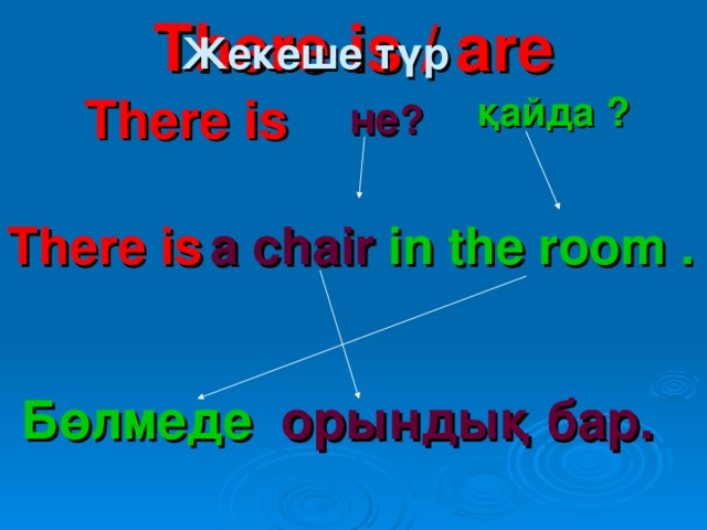 There is / are Жекеше түр There is қайда ? не ? There is a chair in the room . Бөлмеде  орындық бар.