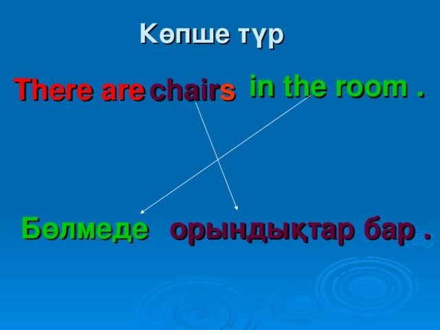 Бөлмеде К өпше түр in the room . There are  chair s орындықтар бар .