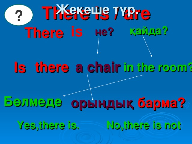 Жекеше түр. There is / are ? is There қайда? не? there a chair Is  in the room ? Бөлмеде орындық барма?  Yes,there is. No,there is not