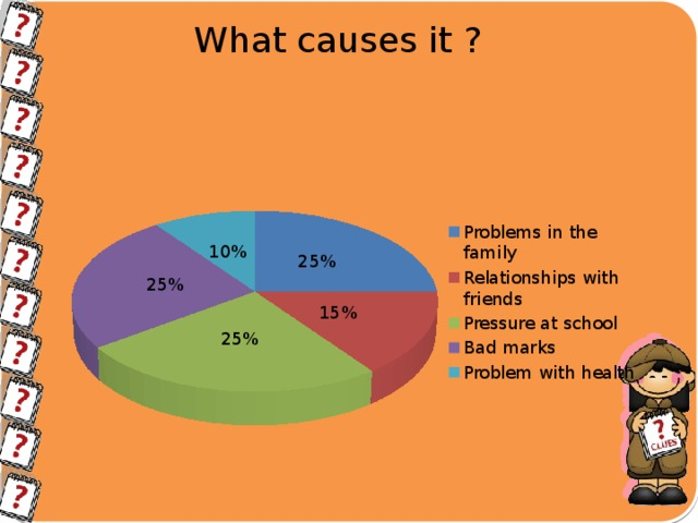 What causes it ?