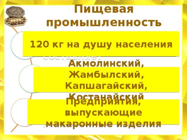 Пищевая промышленность 120 кг на душу населения Средний показатель потребления хлеба составляет Акмолинский, Жамбылский, Капшагайский, Костанайский Мукомольные комбинаты Предприятия, выпускающие макаронные изделия В Алматы, Караганды, Шымкенте. Семее расположены