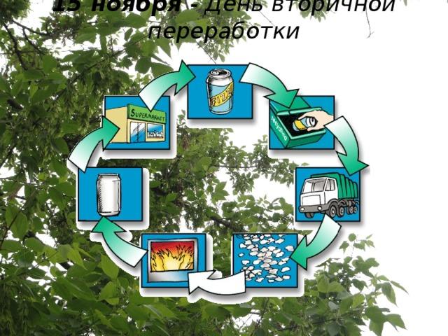 15 ноября - День вторичной переработки
