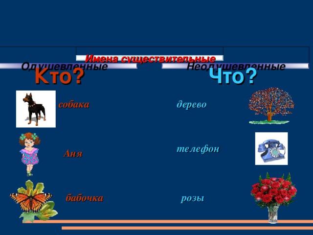Имена существительные Кто?  Что? Одушевленные Неодушевленные собака дерево телефон  Аня бабочка розы