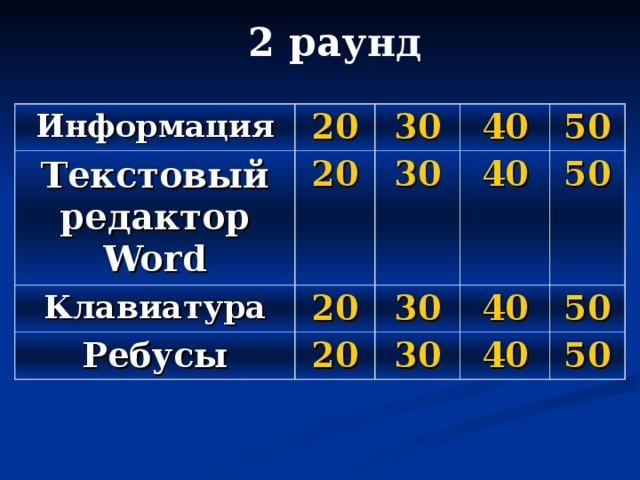 2 раунд Информация 20 Текстовый редактор Word 20 Клавиатура 30 40 20 30 Ребусы 50 40 30 20 40 50 30 50 40 50