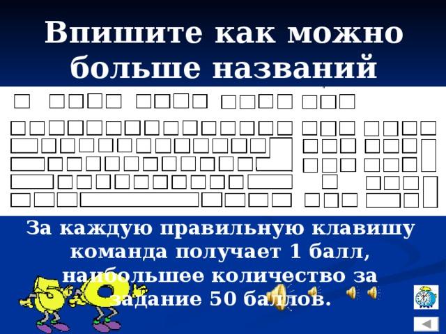 Впишите как можно больше названий клавиш. За каждую правильную клавишу команда получает 1 балл, наибольшее количество за задание 50 баллов.