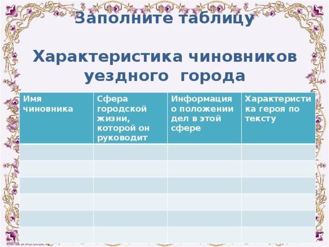 деньги в кредит мтс украина