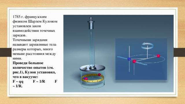 1785 г. французским физиком Шарлем Кулоном установлен закон взаимодействия точечных зарядов. Точечными зарядами называют заряженные тела размеры которых, много меньше расстояния между ними. Проведя большое количество опытов (см. рис.1), Кулон установил, что в вакууме: F ~ qq F ~ 1/R F ~ 1/R.