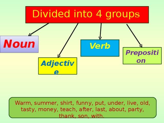 Divided into 4 group s Noun Verb Preposition  Adjective Warm, summer, shirt, funny, put, under, live, old, tasty, money, teach, after, last, about, party, thank, son, with.