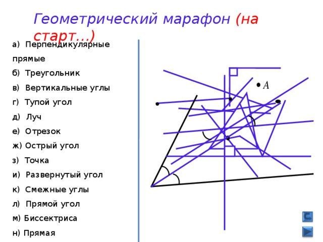 Геометрический марафон (на старт…) а) Перпендикулярные прямые б) Треугольник в) Вертикальные углы г) Тупой угол д) Луч е) Отрезок ж) Острый угол з) Точка и) Развернутый угол к) Смежные углы л) Прямой угол м) Биссектриса н) Прямая