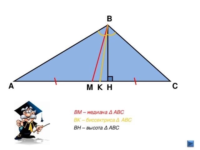 В С А Н М К ВМ – медиана Δ АВС  ВК – биссектриса Δ АВС  ВН – высота Δ АВС
