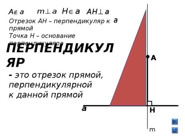 Отрезок АН – перпендикуляр к  прямой Точка Н – основание перпендикуляра  ПЕРПЕНДИКУЛЯР  - это отрезок прямой,  перпендикулярной  к данной прямой A H m