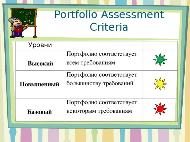 Portfolio Assessment Criteria Уровни   Высокий  Портфолио соответствует всем требованиям  Повышенный Портфолио соответствует большинству требований   Базовый  Портфолио соответствует некоторым требованиям