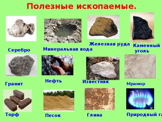 Полезные ископаемые. Железная руда Каменный  уголь Минеральная вода Серебро Нефть Известняк Гранит Мрамор Природный газ Торф Глина Песок
