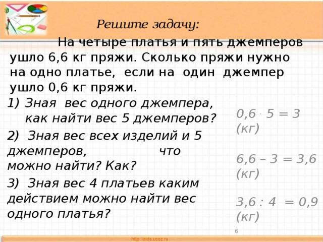 Решите задачу:  На четыре платья и пять джемперов ушло 6,6 кг пряжи. Сколько пряжи нужно на одно платье, если на один джемпер ушло 0,6 кг пряжи. Зная вес одного джемпера, как найти вес 5 джемперов? 2) Зная вес всех изделий и 5 джемперов, что можно найти? Как? 0,6 . 5 = 3 (кг) 3) Зная вес 4 платьев каким действием можно найти вес одного платья?  6,6 – 3 = 3,6 (кг)  Ответ: 0,9 кг.  3,6 : 4 = 0,9 (кг)
