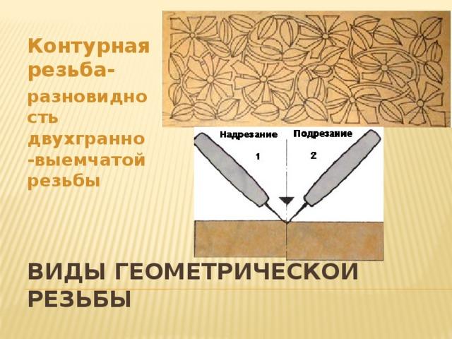 Контурная резьба- разновидность двухгранно-выемчатой резьбы Виды геометрической резьбы