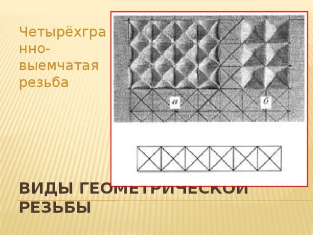 Четырёхгранно-выемчатая резьба Виды геометрической резьбы