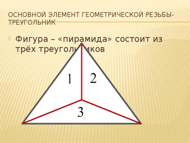Основной элемент геометрической резьбы- треугольник