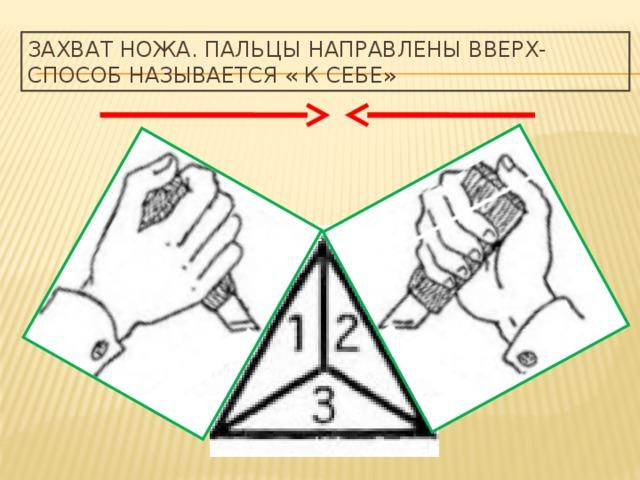 захват ножа. пальцы направлены вверх- способ называется « к себе»