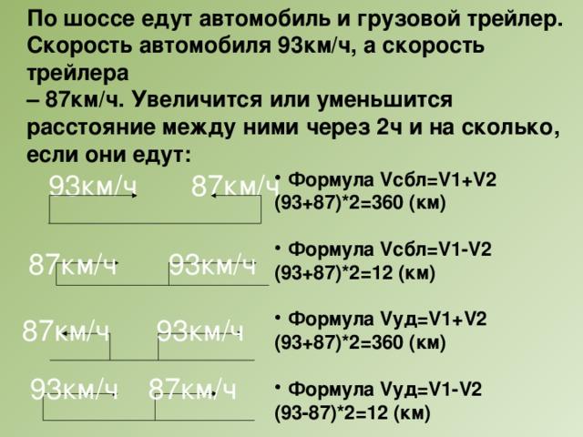 По шоссе едут автомобиль и грузовой трейлер. Скорость автомобиля 93км/ч, а скорость трейлера – 87км/ч. Увеличится или уменьшится расстояние между ними через 2ч и на сколько, если они едут: 93км/ч 87км/ч Формула Vсбл=V1+V2 (93+87)*2=360 (км)  Формула Vсбл=V1-V2 (93+87)*2=12 (км)  Формула Vуд=V1+V2 (93+87)*2=360 (км)  Формула Vуд=V1-V2 (93-87)*2=12 (км)    87км/ч 93км/ч 87км/ч 93км/ч 87км/ч 93км/ч